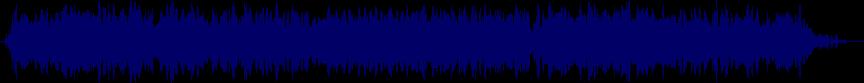 waveform of track #3781