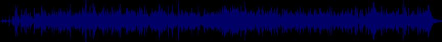 waveform of track #3798