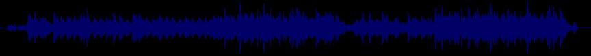 waveform of track #37012