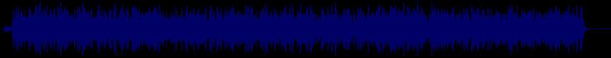 waveform of track #37031
