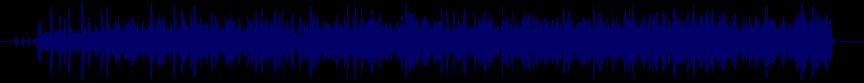 waveform of track #37033