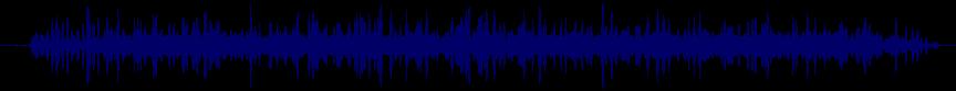 waveform of track #37036