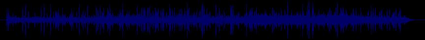 waveform of track #37037