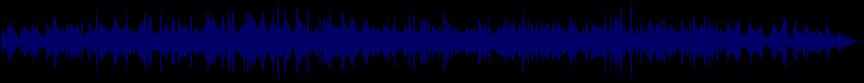 waveform of track #37038