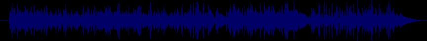 waveform of track #37039