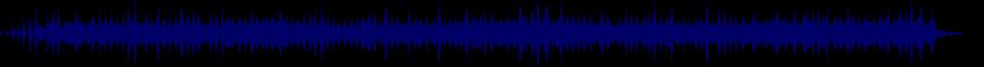 waveform of track #37064
