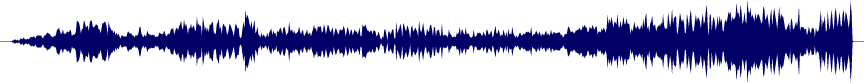 waveform of track #37099