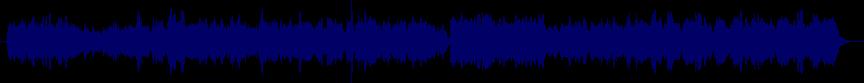 waveform of track #37100