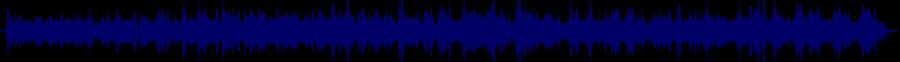 waveform of track #37108