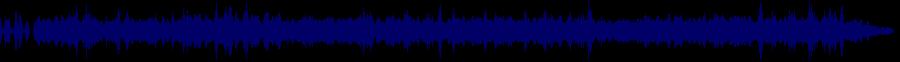 waveform of track #37118