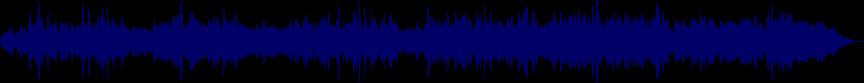 waveform of track #37125