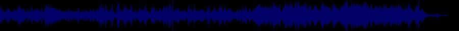 waveform of track #37144