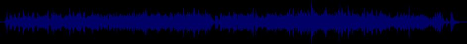 waveform of track #37189
