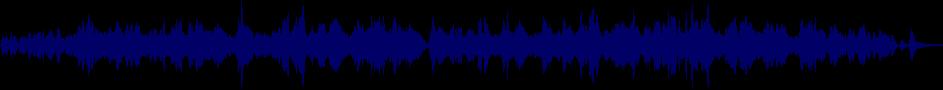 waveform of track #37198