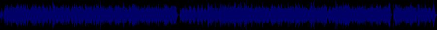 waveform of track #37199