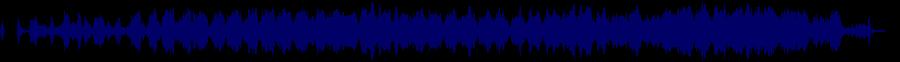 waveform of track #37232