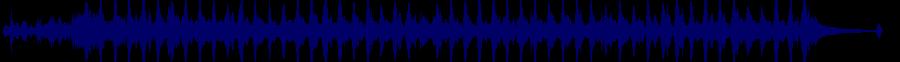 waveform of track #37233