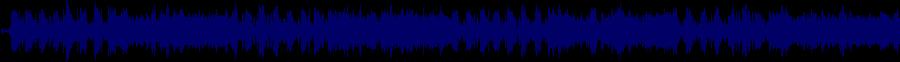 waveform of track #37250