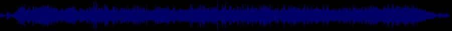 waveform of track #37259