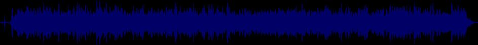 waveform of track #37264
