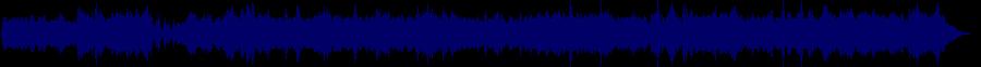 waveform of track #37270