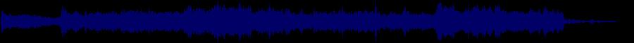 waveform of track #37274
