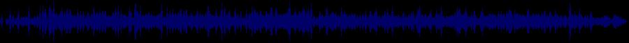 waveform of track #37286