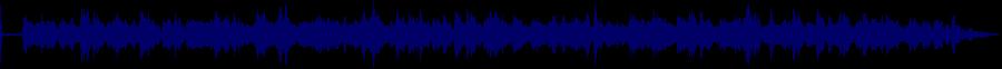 waveform of track #37331