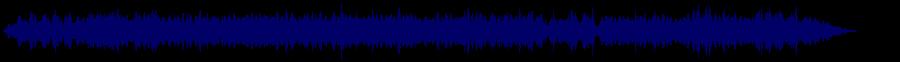 waveform of track #37466