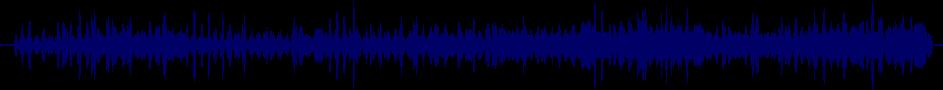 waveform of track #37506
