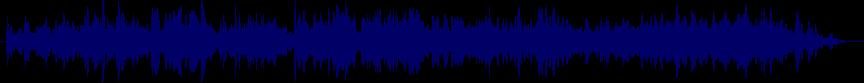 waveform of track #37516