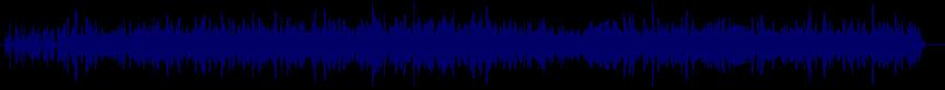 waveform of track #37527