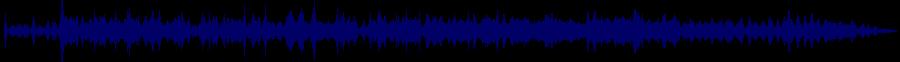 waveform of track #37533