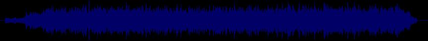 waveform of track #37534