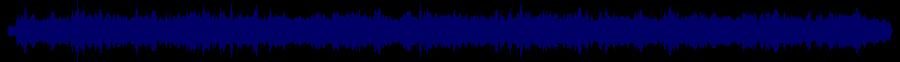 waveform of track #37537