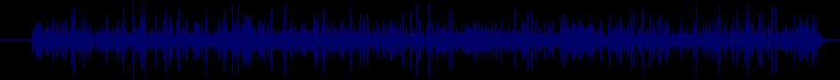 waveform of track #37553