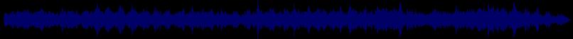 waveform of track #37585
