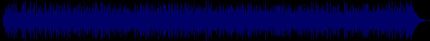 waveform of track #37587