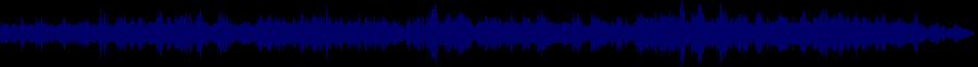 waveform of track #37611