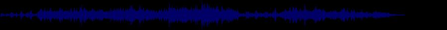 waveform of track #37632