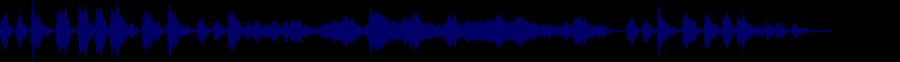 waveform of track #37646