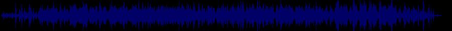 waveform of track #37648