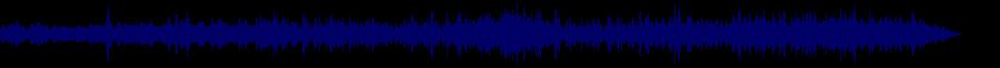 waveform of track #37652