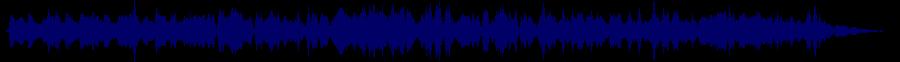 waveform of track #37665