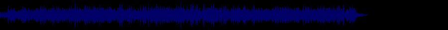 waveform of track #37703