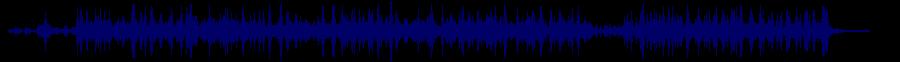 waveform of track #37712
