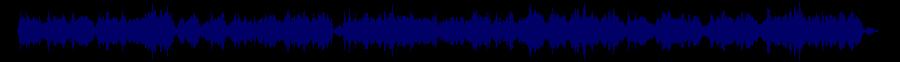waveform of track #37742
