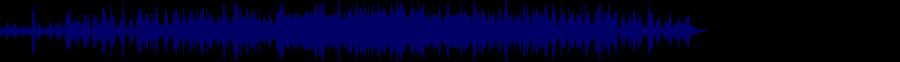 waveform of track #37743
