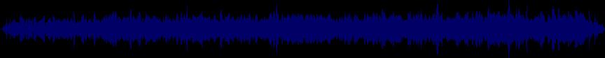 waveform of track #37753