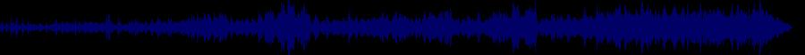 waveform of track #37788